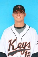 Zach Britton, via frederickkeys.com